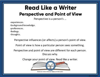 Perspective: Read Like A Writer