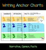 Reading & Writing Response Anchor Charts (Narrative, Opini