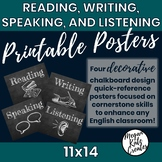 Reading, Writing, Speaking, and Listening Printable Posters
