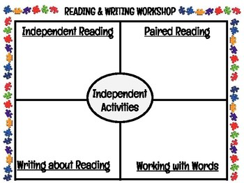 Reading & Writing Workshop Graphic Organizer (Fill-In)
