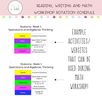 Google Slides: Reading, Writing, and Math Workshop Rotation Schedule