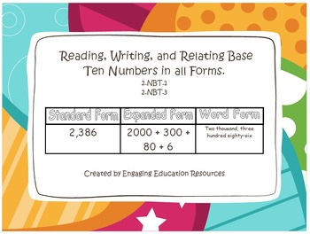 Reading, Writing, and Relating Base Ten Numbers in all Forms.
