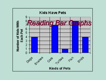 Reading a Bar Graph: meeting the Common Core.