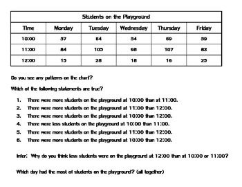 Reading A Chart By Maggie P Teachers Pay Teachers
