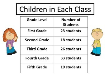 Reading a Chart--30 Charts and 60 Worksheets--BUNDLE