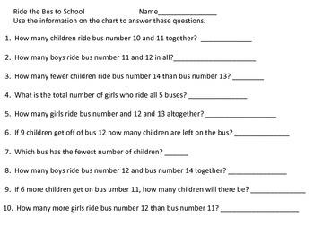 Reading a Chart--Set 3--Charts and Worksheets