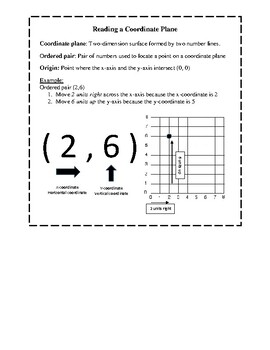 Reading a Coordinate Plane Notes for Interactive Notebook (QUADRANT I)