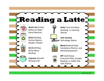 Reading a Latte with 'Twas the Night Before Thanksgiving