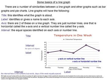 Reading a Line Graph