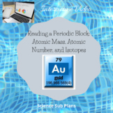 Reading a Periodic Block- Elements of the Periodic Table