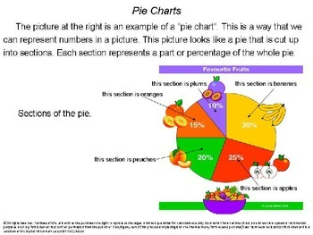 How to Read a Pie Chart: Grades 2 to ...