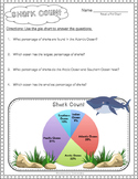 Reading a Pie Chart (Social Studies SOL 3.6)