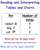 Reading a Table-Data and Statistics-First Grade