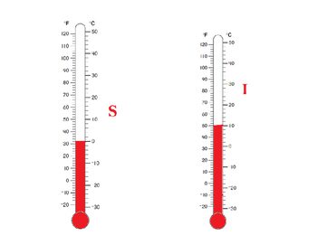 Reading a Thermometer - Fahrenheit and Celsius