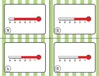 Reading a Thermometer Task Cards
