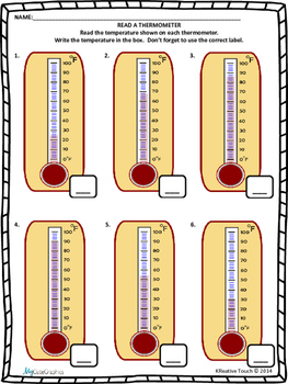 Reading a Thermometer in Degrees Fahrenheit and Celsius