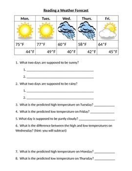 Reading a Weather Forecast