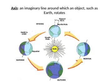 Reading a-z Polar Regions of the Earth Level S