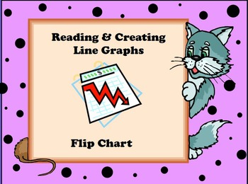 Reading and Creating Line Graphs Flip Chart
