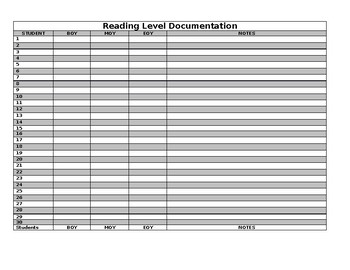 Reading and Fluency Level Individual and Whole Group Documentation