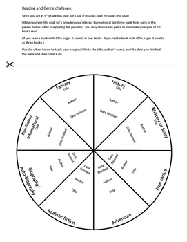Reading and Genre pizza chart