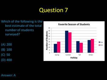 Reading and Interpreting Bar Graphs Review Activity