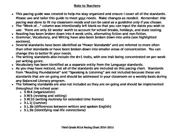 Reading and Language Arts Pacing Guide for Third Grade CCSS
