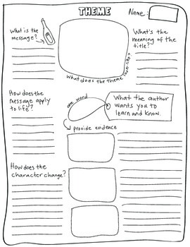 Theme, Character, and Plot analysis of a story
