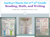 Reading and Math Anchor Charts