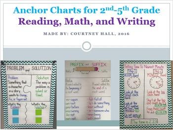 Reading and Math Anchor Charts