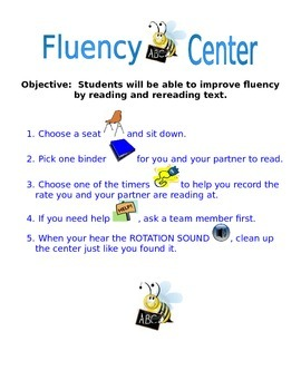 Reading and Math Center Procedures with Objectives/Learning Goals