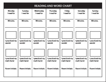 Reading and Math Chart