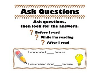 Reading and Math Comprehension Strategy Posters