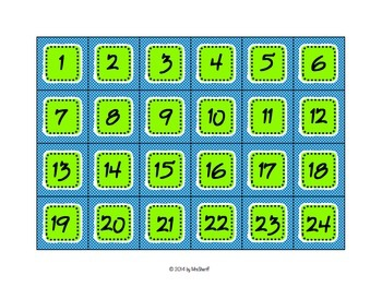 Reading and Math Data Bulletin Board - Blue Chevron with Lime {Editable}