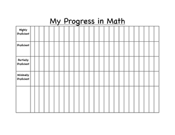 Reading and Math Goal Binder Graphs