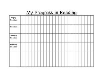Reading and Math Goal Binder Graphs