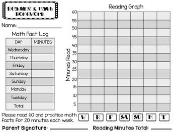 Reading and Math Homework Log / Graph
