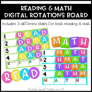 Reading and Math Centers - Digital Rotations Display