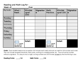 Reading and Math log