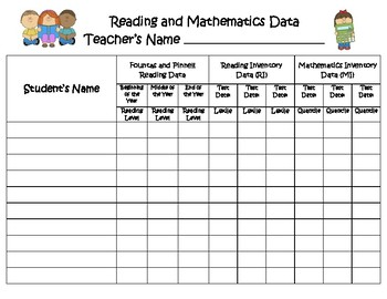 Data Collection Chart (Reading and Mathematics) EDITABLE