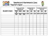 "Reading and Mathematics Data Chart ""EDITABLE"""
