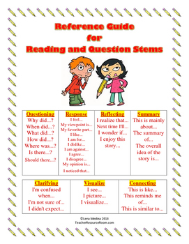 Reading and Question Stems Reference Guide