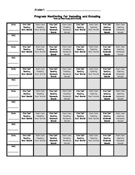 Reading and Spelling Progress Monitoring Assessment