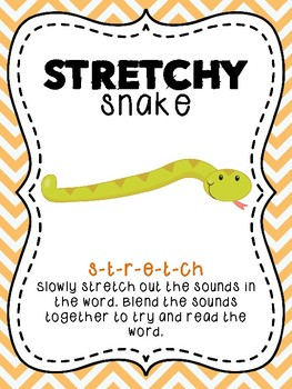 Reading and Strategy Posters (Decoding Strategies)