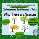 Why There Are Seasons Informational Text & Tasks Visuals - Distance Learning