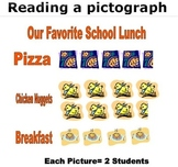 Reading and Using Pictographs