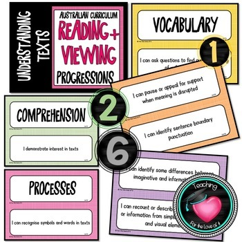 Reading and Viewing Progressions Complete Bundle - Australian Curriculum