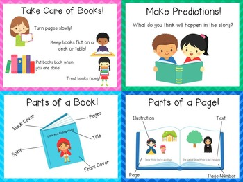 Reading and Writer's Workshop Anchor Charts Bundle