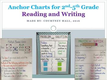Reading and Writing Anchor Charts
