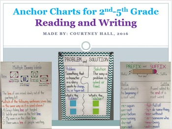 Reading and Writing Anchor Charts